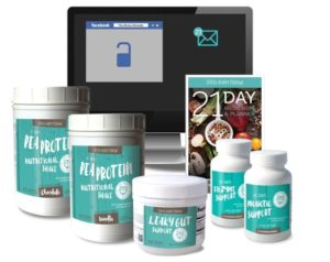 stress, stress remedy, leaky gut, probiotics, recipe planner, enzymes